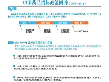 中国药品招标政策回眸